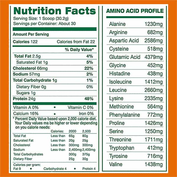 Pure Label Nutrition Protein Powder without Sucralose - heydayDo - in article image2