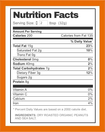 Peanut butter nutrition facts - heydayDo image