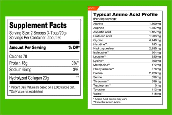 Bulletproof Collagen supplement facts and amino acid profile