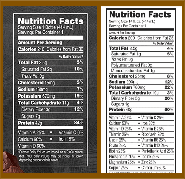 Core Power Elite and Muscle Milk Pro Series Nutrition Facts - heydayDo image