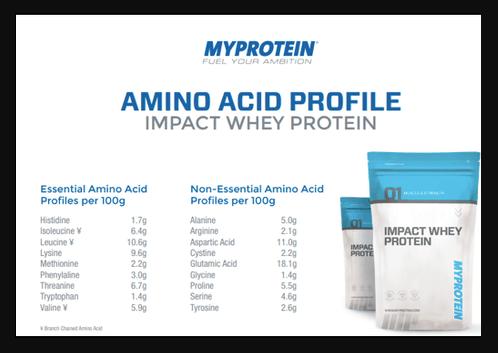 MyProtein Amino Acid Profile - heydayDo image copy
