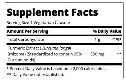 Puremark Naturals Curcumin supplement facts - heydayDo image